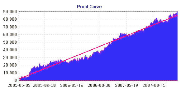 funt_equity.jpg