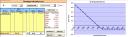 Profil zysk/strata dla długiej pozycji put 2900