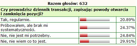 SOnda - dziennik