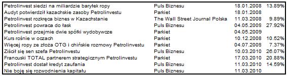 petrol_media