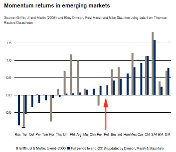 momentum_EM