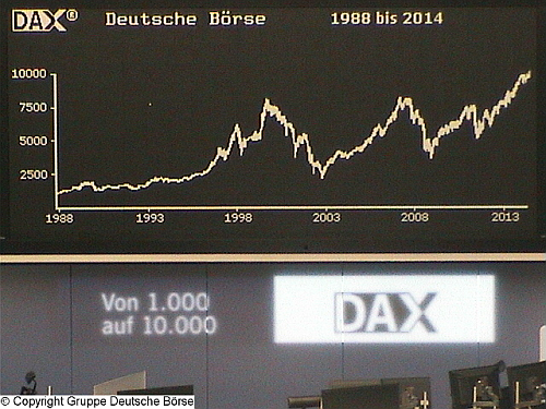 dax10k