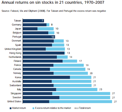Za Global Investment Returns Yearbook