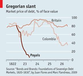 Za The Economist