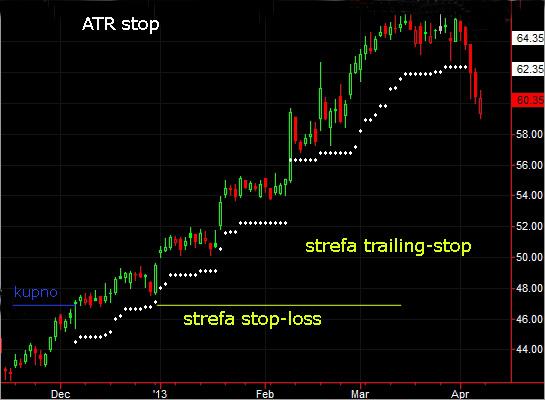 ATR-trailing-stop