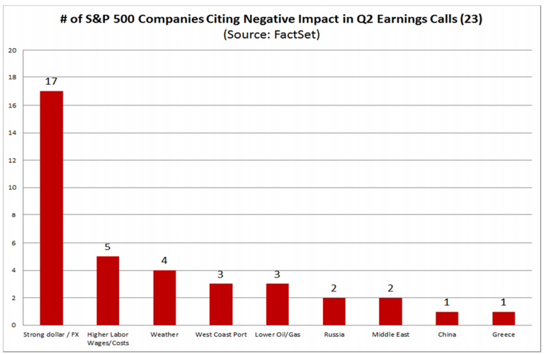 Factset-conference calls