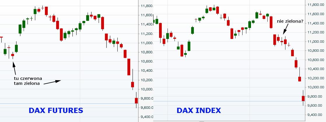 DAX-DAXfut