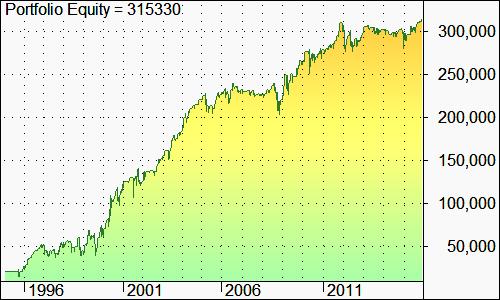 buy-dip-eurpln