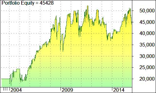 buy-dip-eurusd