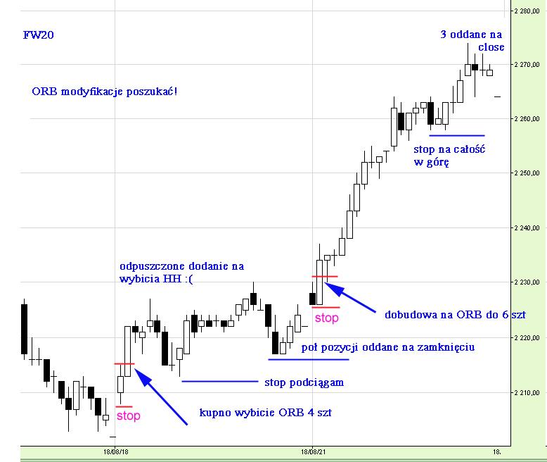 Dziennik inwestora forex market bis trade and investment analytical papers