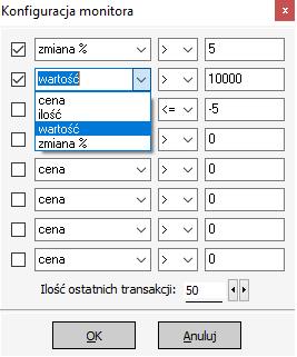 Konfiguracja monitora Forex.