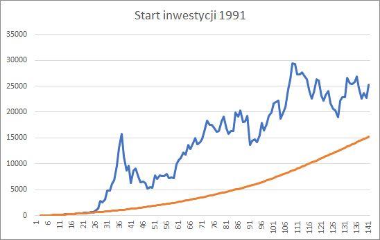 FXMAG pozostałe czy systematyczność i czas chroni nas przed błędami poznawczymi? inwestycyjne historie zmagań z rynkiem facebook notowania, giełdy światowe, tutaj, cena surowców, blochchain, giełda indeksy, notow, link, akcje gpw notowania, jak inwestowac na gieldzie, bitcoin, giełda walut, kalkulator walut, notowania fundusze, prognoza bitcoin, krypto waluty, bitcoin wallstreet, gmo trading, rsi, analiza kryptowalut, kryptowaluta ripple, złotówka on line, fx lot, notowania złotego, gbppln kurs, sesje forex, walutowym forex, strategie, strategie forex, handel akcjami, wig20 mwig40, swig80, wig, średnie ruchome, bitcoin spekulacje, średnie kroczące, forex analiza, trader zawód, nowe funty, średnie kroczące strategia, prognozy dla euro, ripple, gra na forex, bitcoin spekulacje, eth prognozy, trading jak zacząć, prognozy bitcoin, kryptowaluty analiza, notowania giełdowe, notowania gpw, kurs złota, cena ropy, ceny ropy, spread co to jest, inflacja euro, kursy walut on line, gpw, giełda warszawska, warszawska giełda, warszawski parkiet, giełda papierów wartościowych, giełda papierów wartościowych w warszawie, warszawski indeks giełdowy, wig indeks giełdowy, surowce, indeksy, waluty, rynki finansowe, rynek finansowy, rynek, rynki, kryptowaluty, rynek forex, forex, inwestowanie, inwestycje, nieruchomości, giełda, dax, etf, kontrakty, kontrakty terminowe, etfy, notowania giełowe, spółki, spółki giełdowe 2