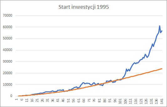 FXMAG pozostałe czy systematyczność i czas chroni nas przed błędami poznawczymi? inwestycyjne historie zmagań z rynkiem facebook notowania, giełdy światowe, tutaj, cena surowców, blochchain, giełda indeksy, notow, link, akcje gpw notowania, jak inwestowac na gieldzie, bitcoin, giełda walut, kalkulator walut, notowania fundusze, prognoza bitcoin, krypto waluty, bitcoin wallstreet, gmo trading, rsi, analiza kryptowalut, kryptowaluta ripple, złotówka on line, fx lot, notowania złotego, gbppln kurs, sesje forex, walutowym forex, strategie, strategie forex, handel akcjami, wig20 mwig40, swig80, wig, średnie ruchome, bitcoin spekulacje, średnie kroczące, forex analiza, trader zawód, nowe funty, średnie kroczące strategia, prognozy dla euro, ripple, gra na forex, bitcoin spekulacje, eth prognozy, trading jak zacząć, prognozy bitcoin, kryptowaluty analiza, notowania giełdowe, notowania gpw, kurs złota, cena ropy, ceny ropy, spread co to jest, inflacja euro, kursy walut on line, gpw, giełda warszawska, warszawska giełda, warszawski parkiet, giełda papierów wartościowych, giełda papierów wartościowych w warszawie, warszawski indeks giełdowy, wig indeks giełdowy, surowce, indeksy, waluty, rynki finansowe, rynek finansowy, rynek, rynki, kryptowaluty, rynek forex, forex, inwestowanie, inwestycje, nieruchomości, giełda, dax, etf, kontrakty, kontrakty terminowe, etfy, notowania giełowe, spółki, spółki giełdowe 3