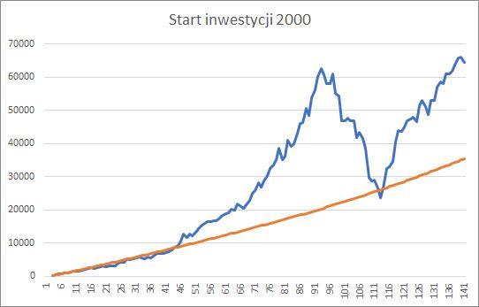 FXMAG pozostałe czy systematyczność i czas chroni nas przed błędami poznawczymi? inwestycyjne historie zmagań z rynkiem facebook notowania, giełdy światowe, tutaj, cena surowców, blochchain, giełda indeksy, notow, link, akcje gpw notowania, jak inwestowac na gieldzie, bitcoin, giełda walut, kalkulator walut, notowania fundusze, prognoza bitcoin, krypto waluty, bitcoin wallstreet, gmo trading, rsi, analiza kryptowalut, kryptowaluta ripple, złotówka on line, fx lot, notowania złotego, gbppln kurs, sesje forex, walutowym forex, strategie, strategie forex, handel akcjami, wig20 mwig40, swig80, wig, średnie ruchome, bitcoin spekulacje, średnie kroczące, forex analiza, trader zawód, nowe funty, średnie kroczące strategia, prognozy dla euro, ripple, gra na forex, bitcoin spekulacje, eth prognozy, trading jak zacząć, prognozy bitcoin, kryptowaluty analiza, notowania giełdowe, notowania gpw, kurs złota, cena ropy, ceny ropy, spread co to jest, inflacja euro, kursy walut on line, gpw, giełda warszawska, warszawska giełda, warszawski parkiet, giełda papierów wartościowych, giełda papierów wartościowych w warszawie, warszawski indeks giełdowy, wig indeks giełdowy, surowce, indeksy, waluty, rynki finansowe, rynek finansowy, rynek, rynki, kryptowaluty, rynek forex, forex, inwestowanie, inwestycje, nieruchomości, giełda, dax, etf, kontrakty, kontrakty terminowe, etfy, notowania giełowe, spółki, spółki giełdowe 4