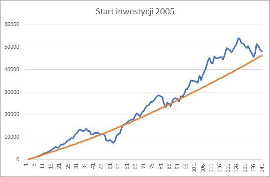 FXMAG pozostałe czy systematyczność i czas chroni nas przed błędami poznawczymi? inwestycyjne historie zmagań z rynkiem facebook notowania, giełdy światowe, tutaj, cena surowców, blochchain, giełda indeksy, notow, link, akcje gpw notowania, jak inwestowac na gieldzie, bitcoin, giełda walut, kalkulator walut, notowania fundusze, prognoza bitcoin, krypto waluty, bitcoin wallstreet, gmo trading, rsi, analiza kryptowalut, kryptowaluta ripple, złotówka on line, fx lot, notowania złotego, gbppln kurs, sesje forex, walutowym forex, strategie, strategie forex, handel akcjami, wig20 mwig40, swig80, wig, średnie ruchome, bitcoin spekulacje, średnie kroczące, forex analiza, trader zawód, nowe funty, średnie kroczące strategia, prognozy dla euro, ripple, gra na forex, bitcoin spekulacje, eth prognozy, trading jak zacząć, prognozy bitcoin, kryptowaluty analiza, notowania giełdowe, notowania gpw, kurs złota, cena ropy, ceny ropy, spread co to jest, inflacja euro, kursy walut on line, gpw, giełda warszawska, warszawska giełda, warszawski parkiet, giełda papierów wartościowych, giełda papierów wartościowych w warszawie, warszawski indeks giełdowy, wig indeks giełdowy, surowce, indeksy, waluty, rynki finansowe, rynek finansowy, rynek, rynki, kryptowaluty, rynek forex, forex, inwestowanie, inwestycje, nieruchomości, giełda, dax, etf, kontrakty, kontrakty terminowe, etfy, notowania giełowe, spółki, spółki giełdowe 5