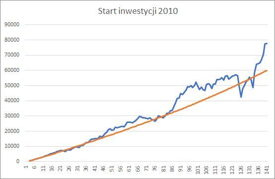 FXMAG pozostałe czy systematyczność i czas chroni nas przed błędami poznawczymi? inwestycyjne historie zmagań z rynkiem facebook notowania, giełdy światowe, tutaj, cena surowców, blochchain, giełda indeksy, notow, link, akcje gpw notowania, jak inwestowac na gieldzie, bitcoin, giełda walut, kalkulator walut, notowania fundusze, prognoza bitcoin, krypto waluty, bitcoin wallstreet, gmo trading, rsi, analiza kryptowalut, kryptowaluta ripple, złotówka on line, fx lot, notowania złotego, gbppln kurs, sesje forex, walutowym forex, strategie, strategie forex, handel akcjami, wig20 mwig40, swig80, wig, średnie ruchome, bitcoin spekulacje, średnie kroczące, forex analiza, trader zawód, nowe funty, średnie kroczące strategia, prognozy dla euro, ripple, gra na forex, bitcoin spekulacje, eth prognozy, trading jak zacząć, prognozy bitcoin, kryptowaluty analiza, notowania giełdowe, notowania gpw, kurs złota, cena ropy, ceny ropy, spread co to jest, inflacja euro, kursy walut on line, gpw, giełda warszawska, warszawska giełda, warszawski parkiet, giełda papierów wartościowych, giełda papierów wartościowych w warszawie, warszawski indeks giełdowy, wig indeks giełdowy, surowce, indeksy, waluty, rynki finansowe, rynek finansowy, rynek, rynki, kryptowaluty, rynek forex, forex, inwestowanie, inwestycje, nieruchomości, giełda, dax, etf, kontrakty, kontrakty terminowe, etfy, notowania giełowe, spółki, spółki giełdowe 6