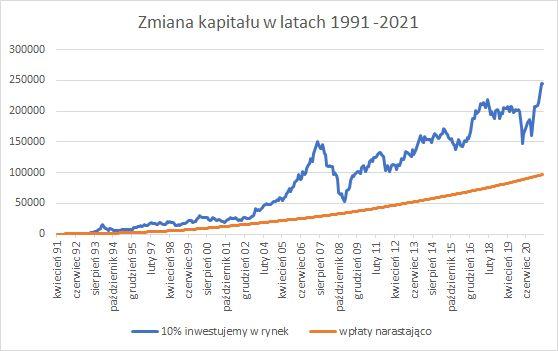 FXMAG pozostałe czy systematyczność i czas chroni nas przed błędami poznawczymi? inwestycyjne historie zmagań z rynkiem facebook notowania, giełdy światowe, tutaj, cena surowców, blochchain, giełda indeksy, notow, link, akcje gpw notowania, jak inwestowac na gieldzie, bitcoin, giełda walut, kalkulator walut, notowania fundusze, prognoza bitcoin, krypto waluty, bitcoin wallstreet, gmo trading, rsi, analiza kryptowalut, kryptowaluta ripple, złotówka on line, fx lot, notowania złotego, gbppln kurs, sesje forex, walutowym forex, strategie, strategie forex, handel akcjami, wig20 mwig40, swig80, wig, średnie ruchome, bitcoin spekulacje, średnie kroczące, forex analiza, trader zawód, nowe funty, średnie kroczące strategia, prognozy dla euro, ripple, gra na forex, bitcoin spekulacje, eth prognozy, trading jak zacząć, prognozy bitcoin, kryptowaluty analiza, notowania giełdowe, notowania gpw, kurs złota, cena ropy, ceny ropy, spread co to jest, inflacja euro, kursy walut on line, gpw, giełda warszawska, warszawska giełda, warszawski parkiet, giełda papierów wartościowych, giełda papierów wartościowych w warszawie, warszawski indeks giełdowy, wig indeks giełdowy, surowce, indeksy, waluty, rynki finansowe, rynek finansowy, rynek, rynki, kryptowaluty, rynek forex, forex, inwestowanie, inwestycje, nieruchomości, giełda, dax, etf, kontrakty, kontrakty terminowe, etfy, notowania giełowe, spółki, spółki giełdowe 1